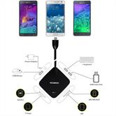 Connection Kit | Galaxy Note/Alpha
